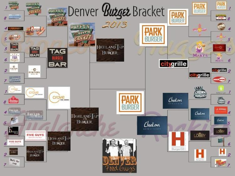Denver Burger Bracket Championship
